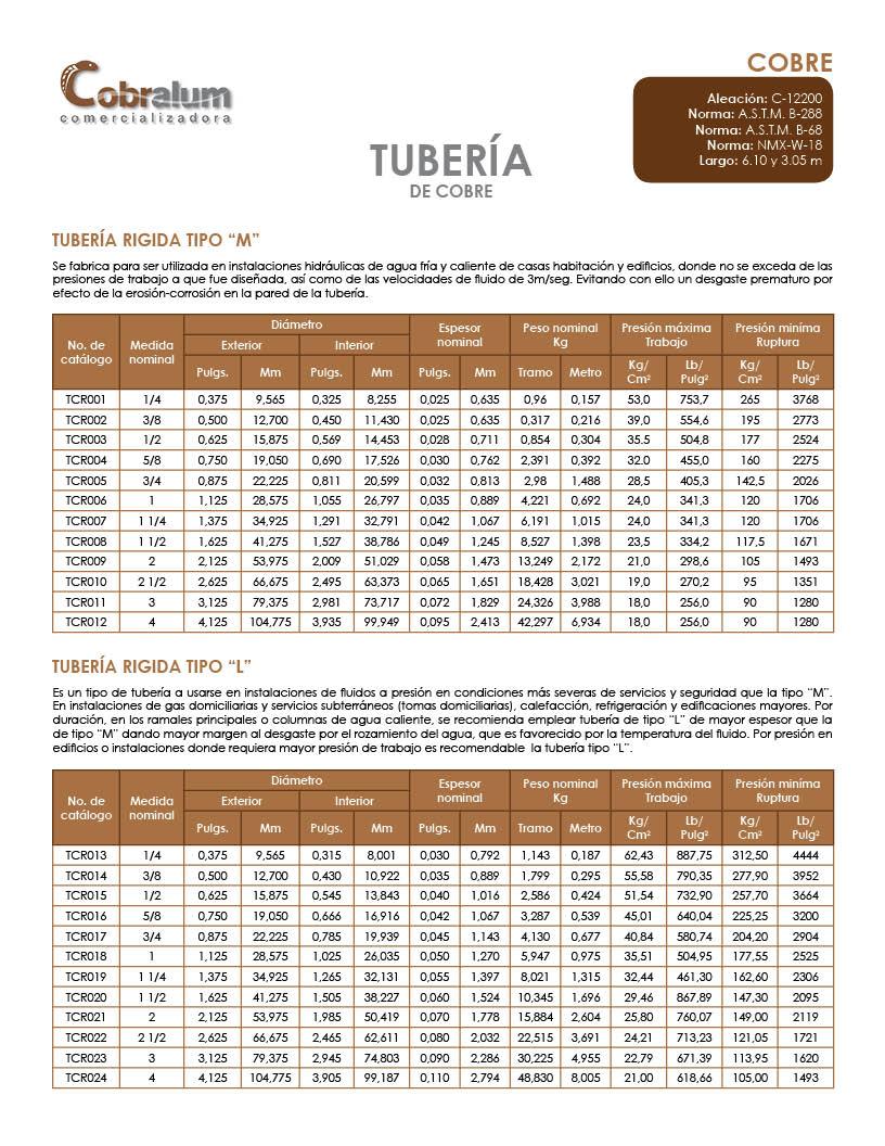 Precio tubo de cobre para agua great precio tubo de cobre - Tuberia cobre precio ...